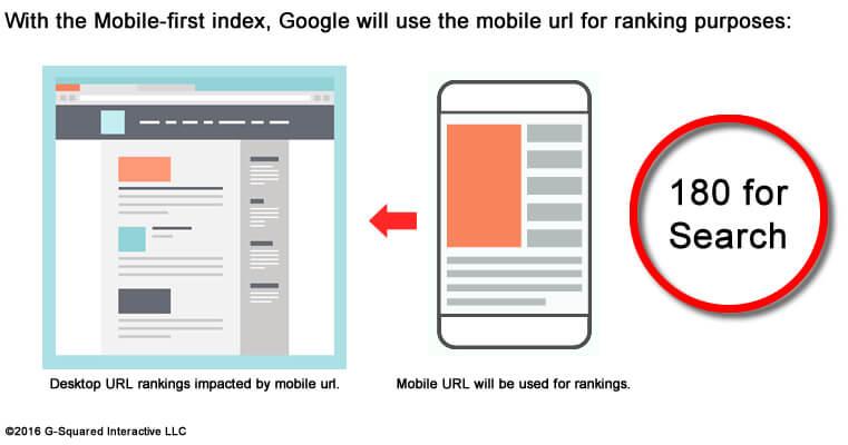 ایندکس موبایل مبنای کار گوگل است